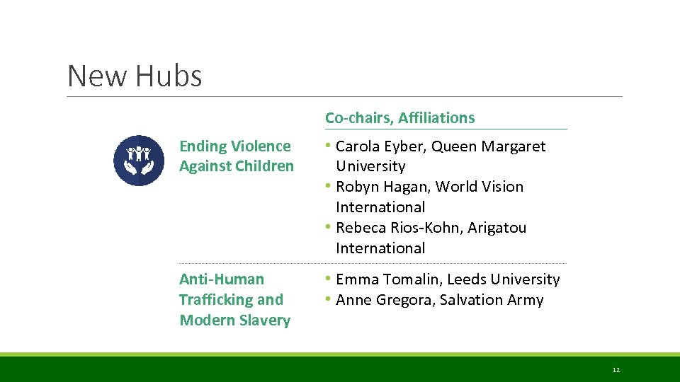 New Hubs Co-chairs, Affiliations Ending Violence Against Children • Carola Eyber, Queen Margaret University