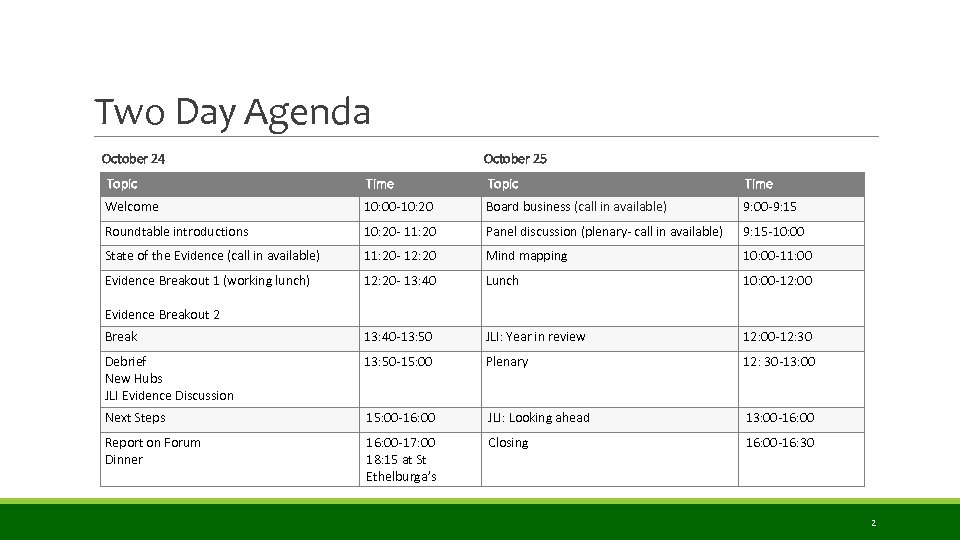 Two Day Agenda October 24 October 25 Topic Time Welcome 10: 00 -10: 20