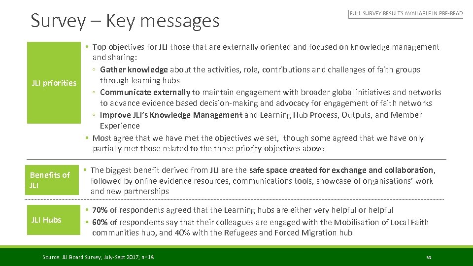 Survey – Key messages FULL SURVEY RESULTS AVAILABLE IN PRE-READ • Top objectives for