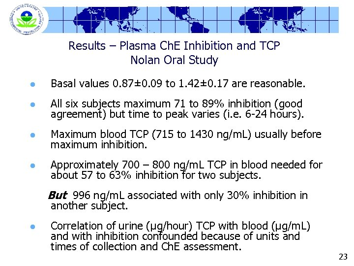 Results – Plasma Ch. E Inhibition and TCP Nolan Oral Study l Basal values
