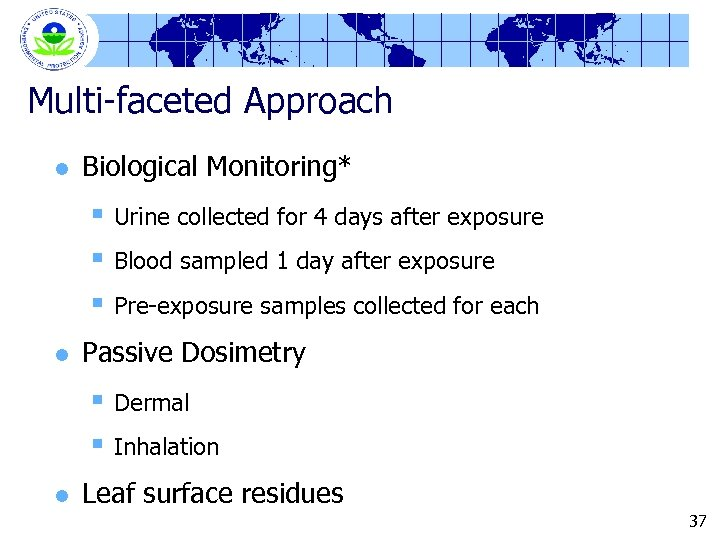 Multi-faceted Approach l Biological Monitoring* § Urine collected for 4 days after exposure §