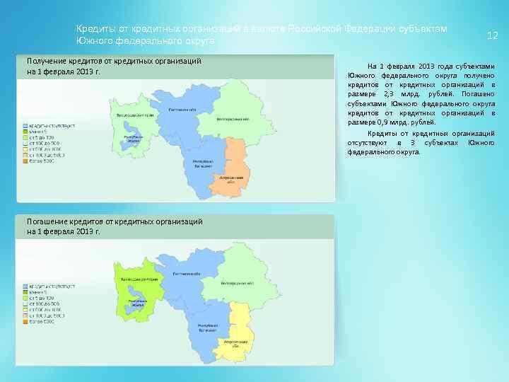 Кредиты от кредитных организаций в валюте Российской Федерации субъектам Южного федерального округа Получение кредитов