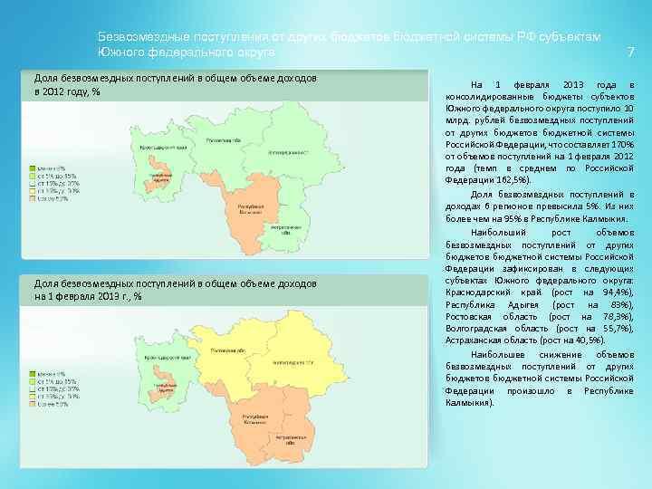 Безвозмездные поступления от других бюджетов бюджетной системы РФ субъектам Южного федерального округа Доля безвозмездных