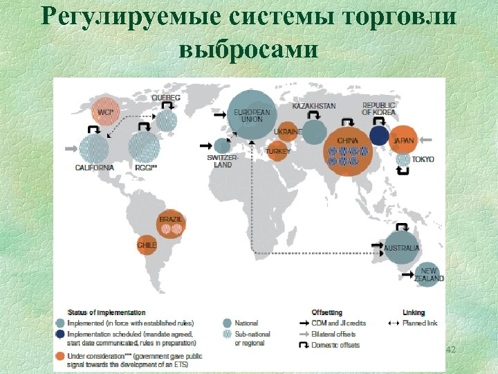 Регулируемые системы торговли выбросами 42
