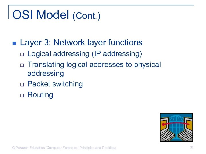 OSI Model (Cont. ) n Layer 3: Network layer functions q q Logical addressing
