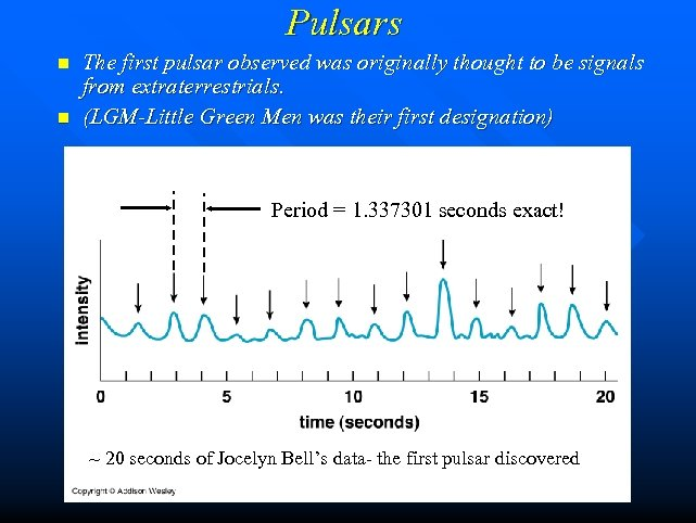 Pulsars n n The first pulsar observed was originally thought to be signals from