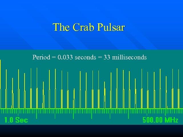 The Crab Pulsar Period = 0. 033 seconds = 33 milliseconds