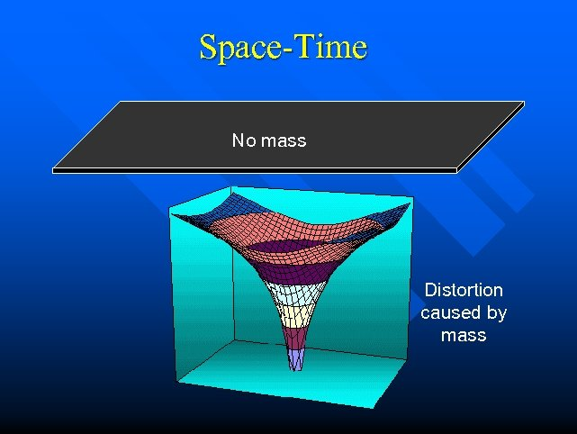 Space-Time No mass Distortion caused by mass