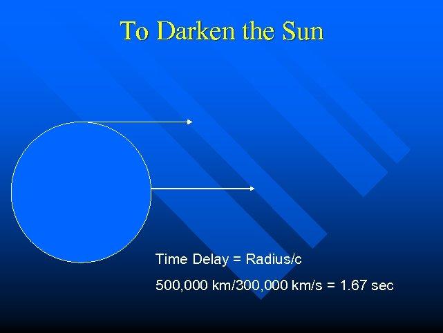 To Darken the Sun Time Delay = Radius/c 500, 000 km/300, 000 km/s =