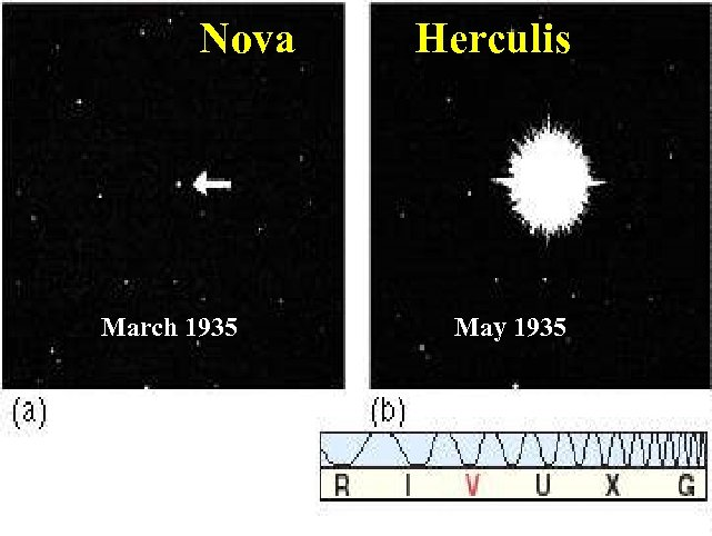 Nova March 1935 Herculis May 1935