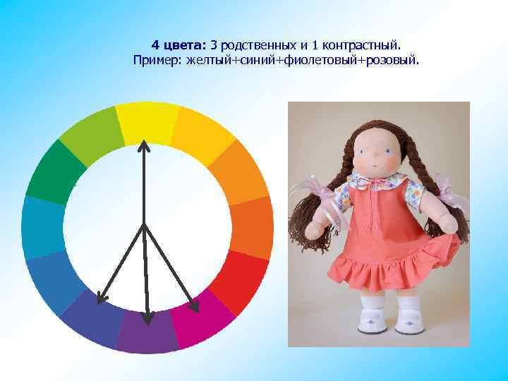 4 цвета: 3 родственных и 1 контрастный. Пример: желтый+синий+фиолетовый+розовый.
