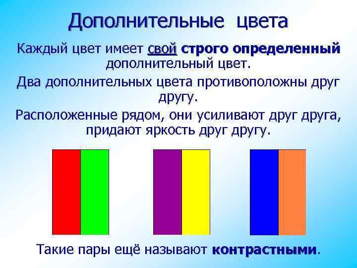 Дополнительные цвета Каждый цвет имеет свой строго определенный свой определенный дополнительный цвет. Два дополнительных
