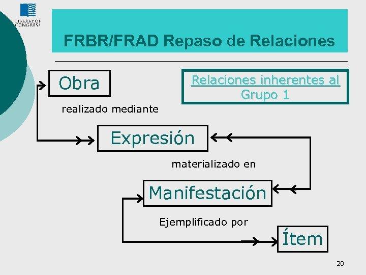 FRBR/FRAD Repaso de Relaciones Obra Relaciones inherentes al Grupo 1 realizado mediante Expresión materializado