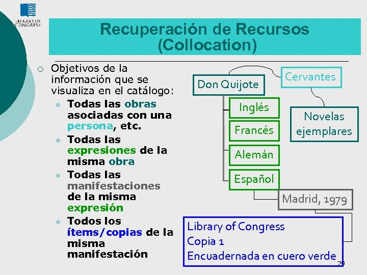 Recuperación de Recursos (Collocation) ¡ Objetivos de la información que se visualiza en el