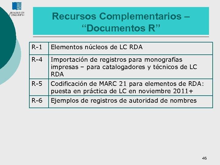 """Recursos Complementarios – """"Documentos R"""" R-1 Elementos núcleos de LC RDA R-4 Importación de"""