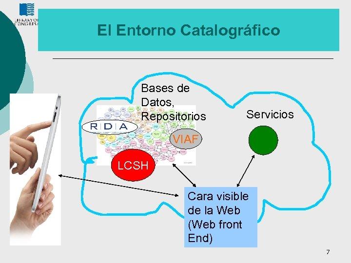 El Entorno Catalográfico Bases de Datos, Repositorios Servicios VIAF LCSH Cara visible de la