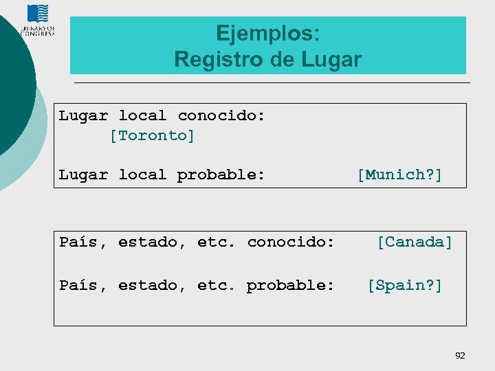 Ejemplos: Registro de Lugar local conocido: [Toronto] Lugar local probable: País, estado, etc. conocido:
