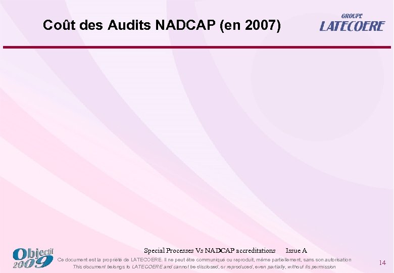 Coût des Audits NADCAP (en 2007) Special Processes Vs NADCAP accreditations Issue A Ce