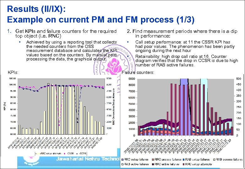 Results (II/IX): Example on current PM and FM process (1/3) 1. Get KPIs and