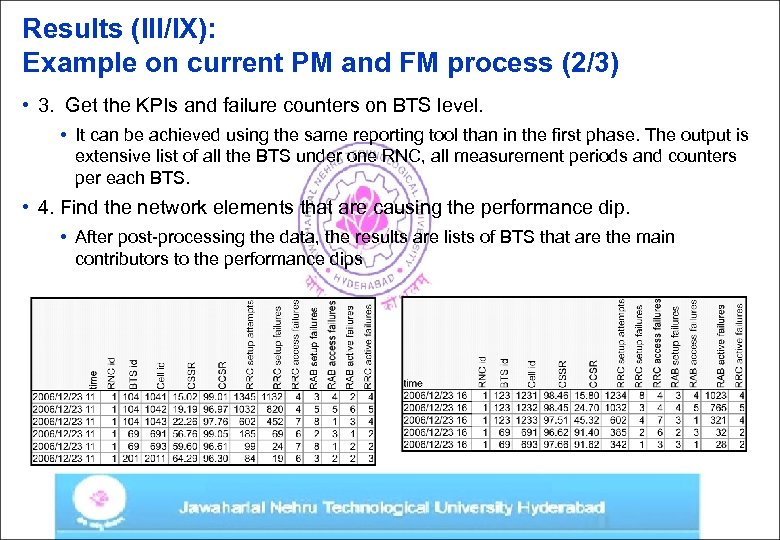Results (III/IX): Example on current PM and FM process (2/3) • 3. Get the