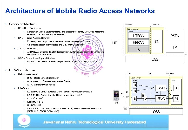 Architecture of Mobile Radio Access Networks • General architecture • UE – User Equipment