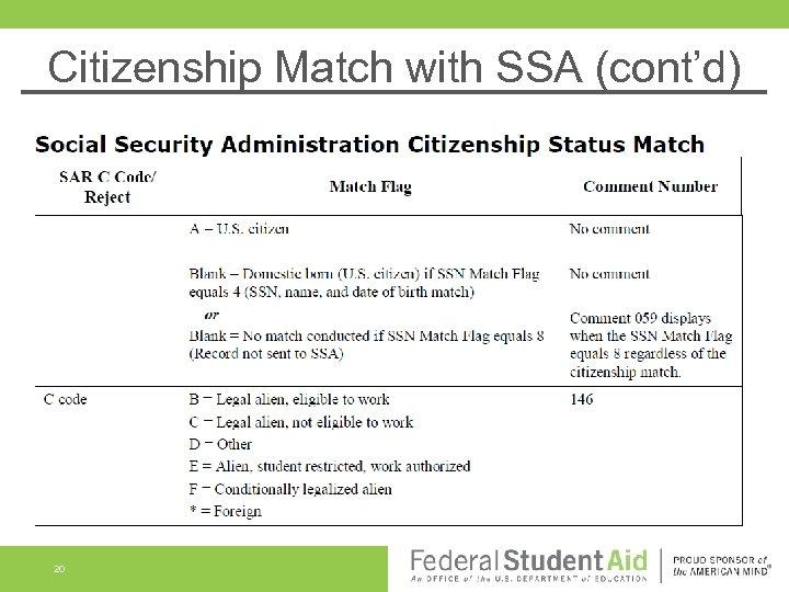 Citizenship Match with SSA (cont'd) 20
