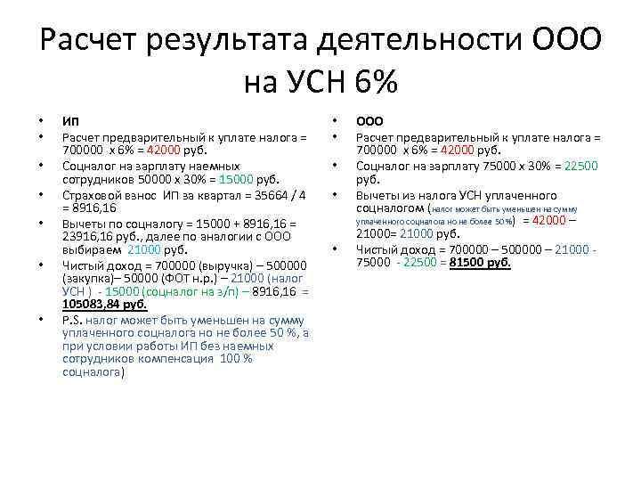 Ооо на усн 6 работа в бюджетных организациях вакансии бухгалтер пермь