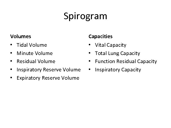 Spirogram Volumes • • • Tidal Volume Minute Volume Residual Volume Inspiratory Reserve Volume
