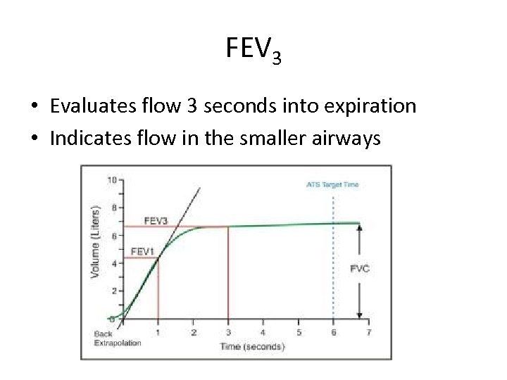 FEV 3 • Evaluates flow 3 seconds into expiration • Indicates flow in the