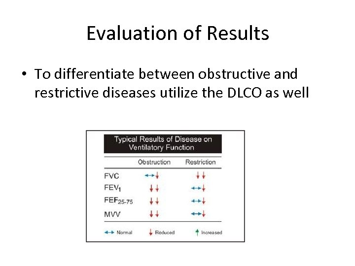 Evaluation of Results • To differentiate between obstructive and restrictive diseases utilize the DLCO