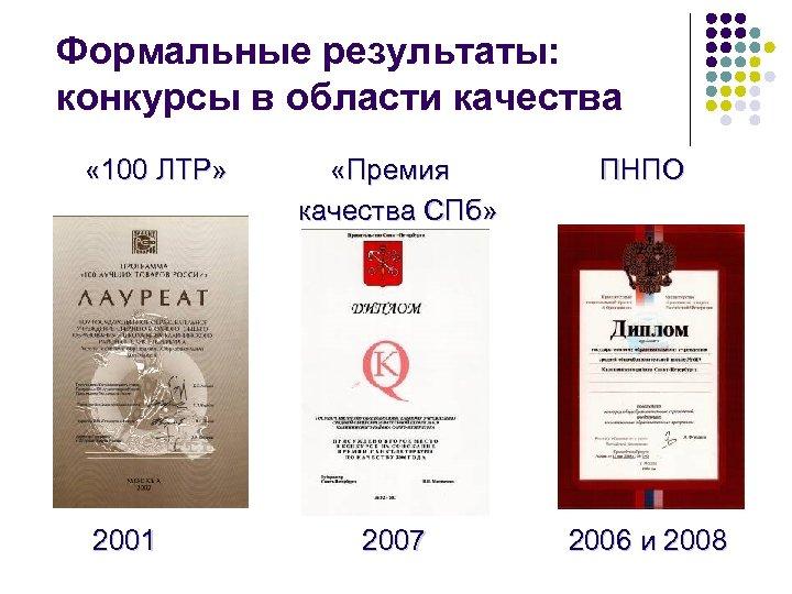 Формальные результаты: конкурсы в области качества « 100 ЛТР» 2001 «Премия качества СПб» ПНПО