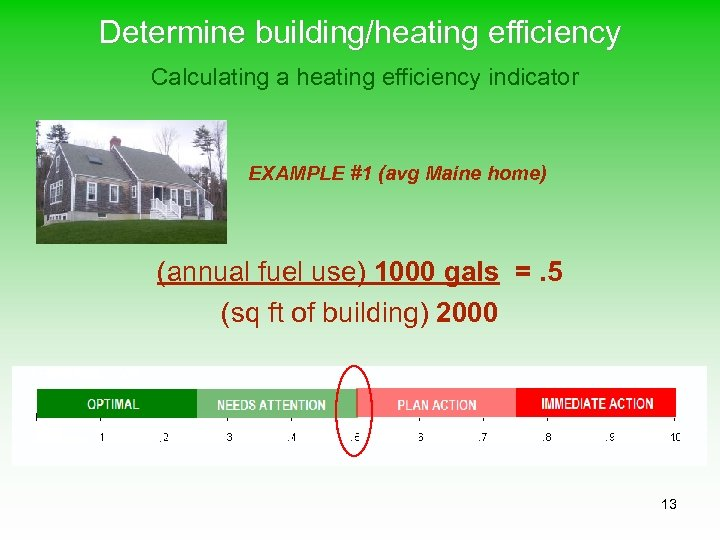 Determine building/heating efficiency Calculating a heating efficiency indicator EXAMPLE #1 (avg Maine home) (annual