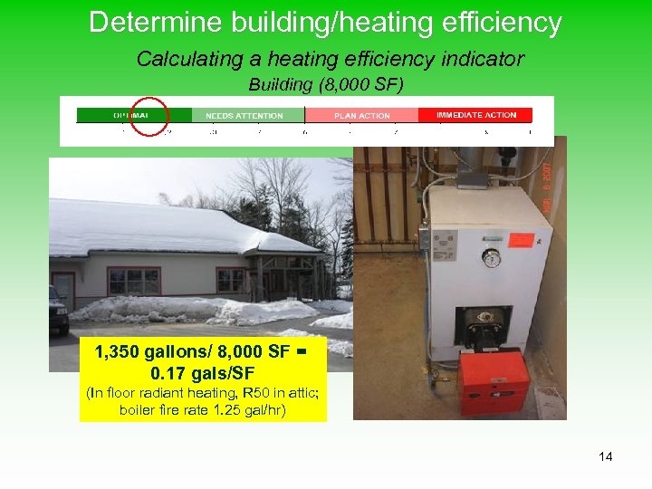 Determine building/heating efficiency Calculating a heating efficiency indicator Building (8, 000 SF) 1, 350