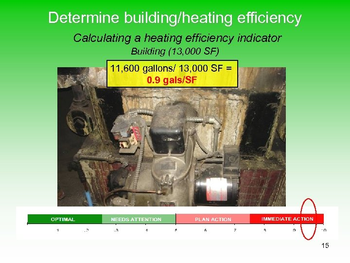 Determine building/heating efficiency Calculating a heating efficiency indicator Building (13, 000 SF) 11, 600