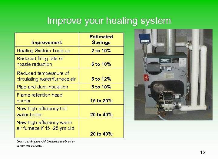 Improve your heating system Improvement Estimated Savings Heating System Tune-up 2 to 10% Reduced