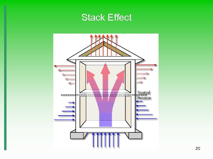 Stack Effect 20