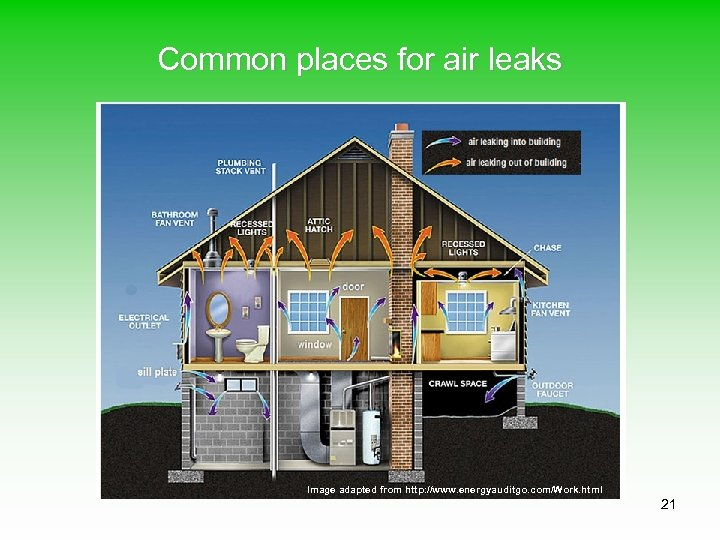 Common places for air leaks Image adapted from http: //www. energyauditgo. com/Work. html 21