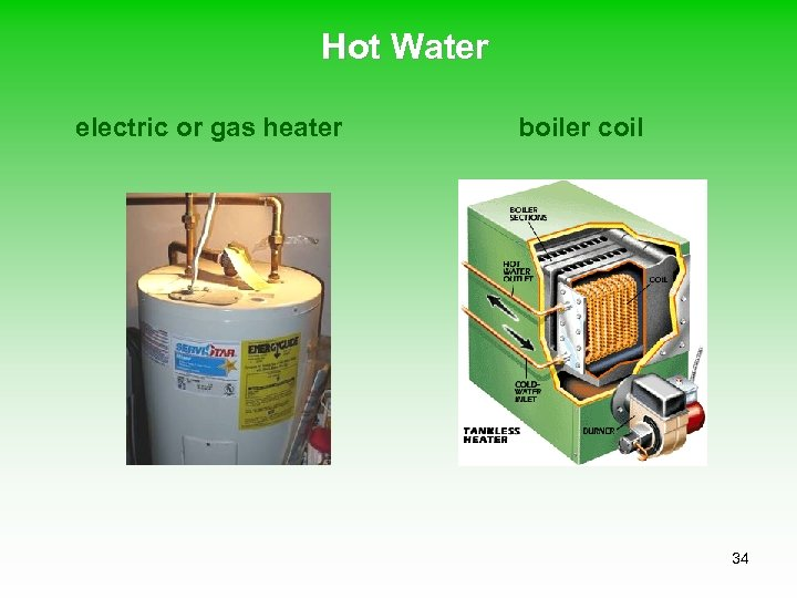 Hot Water electric or gas heater boiler coil 34