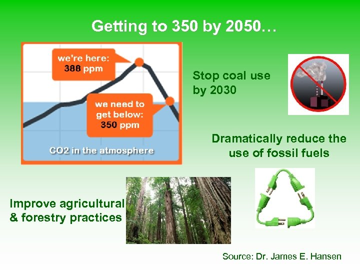 Getting to 350 by 2050… Stop coal use by 2030 Dramatically reduce the use