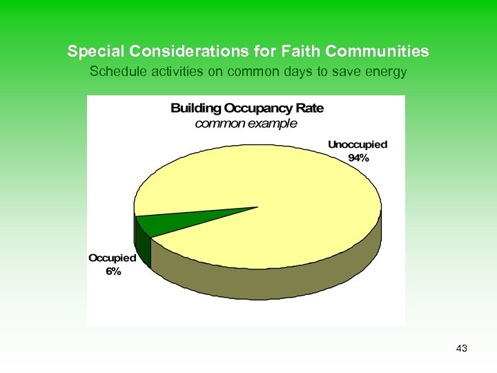 Special Considerations for Faith Communities Schedule activities on common days to save energy 43
