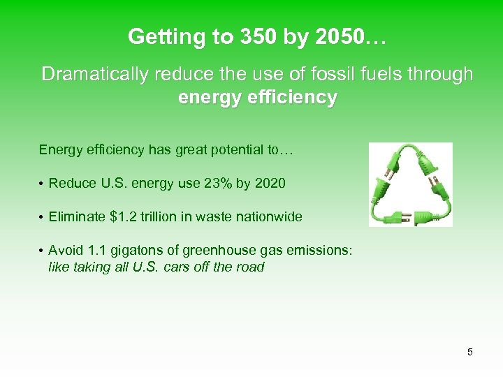 Getting to 350 by 2050… Dramatically reduce the use of fossil fuels through energy