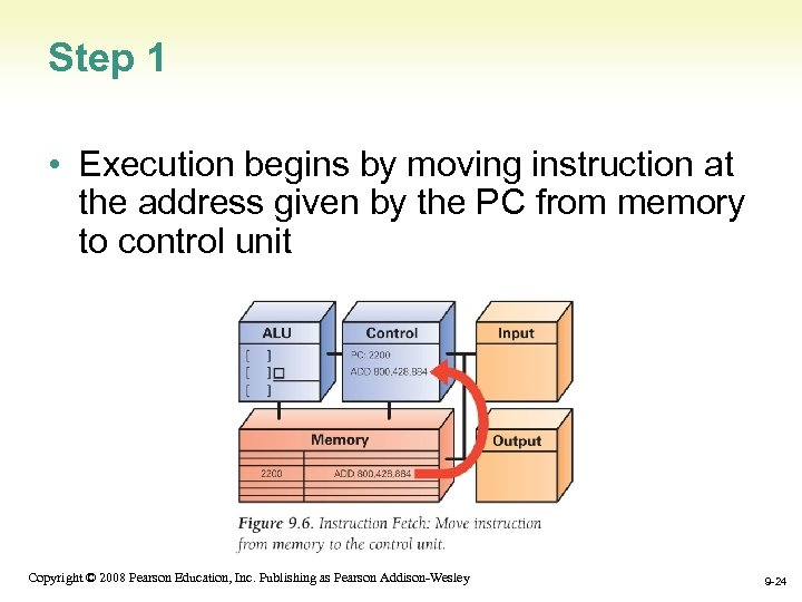 Step 1 • Execution begins by moving instruction at the address given by the