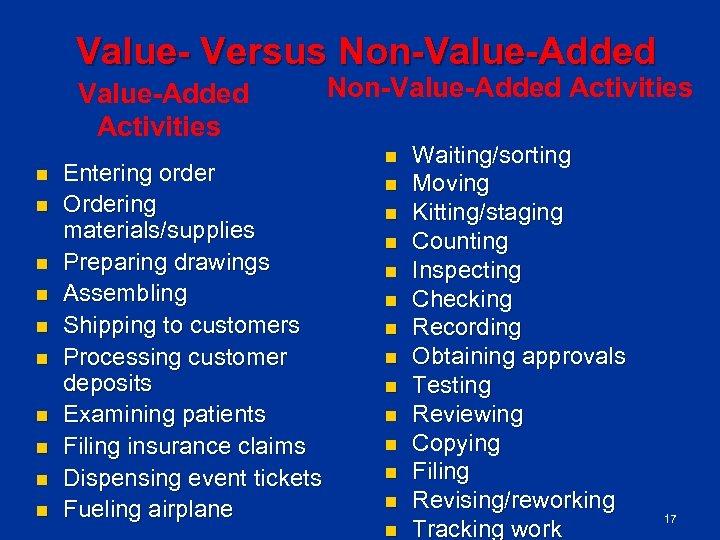 Value Versus Non Value Added Activities n n n n n Entering order Ordering