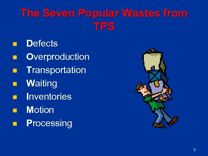 The Seven Popular Wastes from TPS n n n n Defects Overproduction Transportation Waiting
