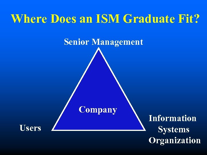 Where Does an ISM Graduate Fit? Senior Management Company Users Information Systems Organization