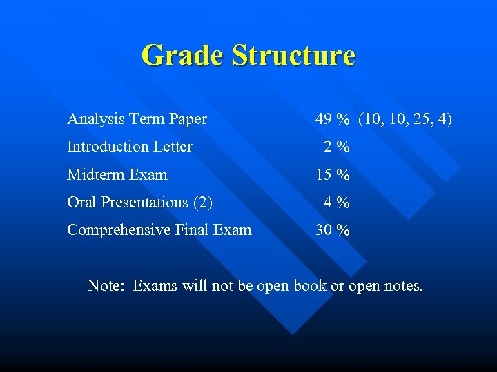 Grade Structure Analysis Term Paper Introduction Letter Midterm Exam Oral Presentations (2) Comprehensive Final