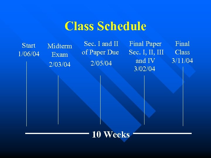 Class Schedule Start 1/06/04 Midterm Exam 2/03/04 Sec. I and II of Paper Due