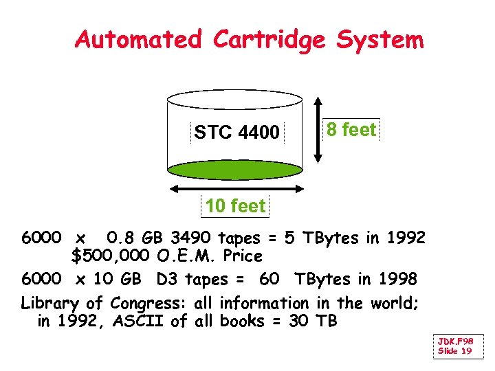 Automated Cartridge System STC 4400 8 feet 10 feet 6000 x 0. 8 GB
