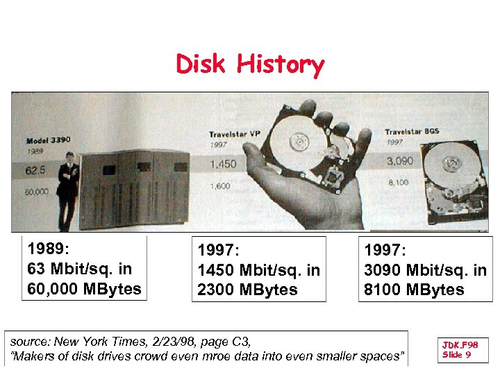 Disk History 1989: 63 Mbit/sq. in 60, 000 MBytes 1997: 1450 Mbit/sq. in 2300