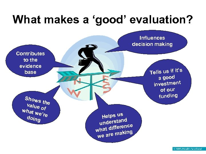What makes a 'good' evaluation? Influences decision making Contributes to the evidence base Show